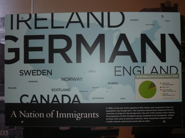 Origin of immigrants groups in Ellis Island