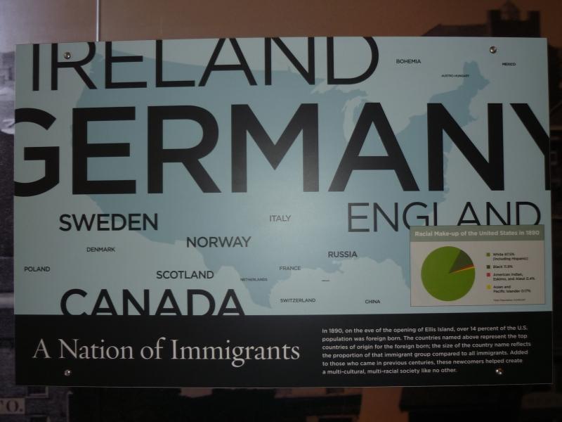 Origin of immigrants groups in Ellis Island
