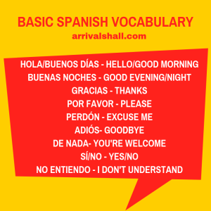 Basic Spanish vocabulary