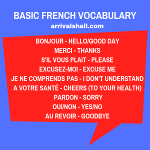 Basic French vocabulary